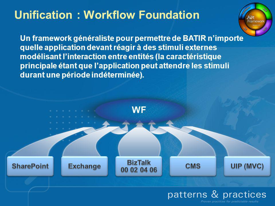 Unification : Workflow Foundation