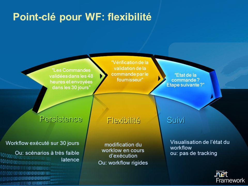 Point-clé pour WF: flexibilité