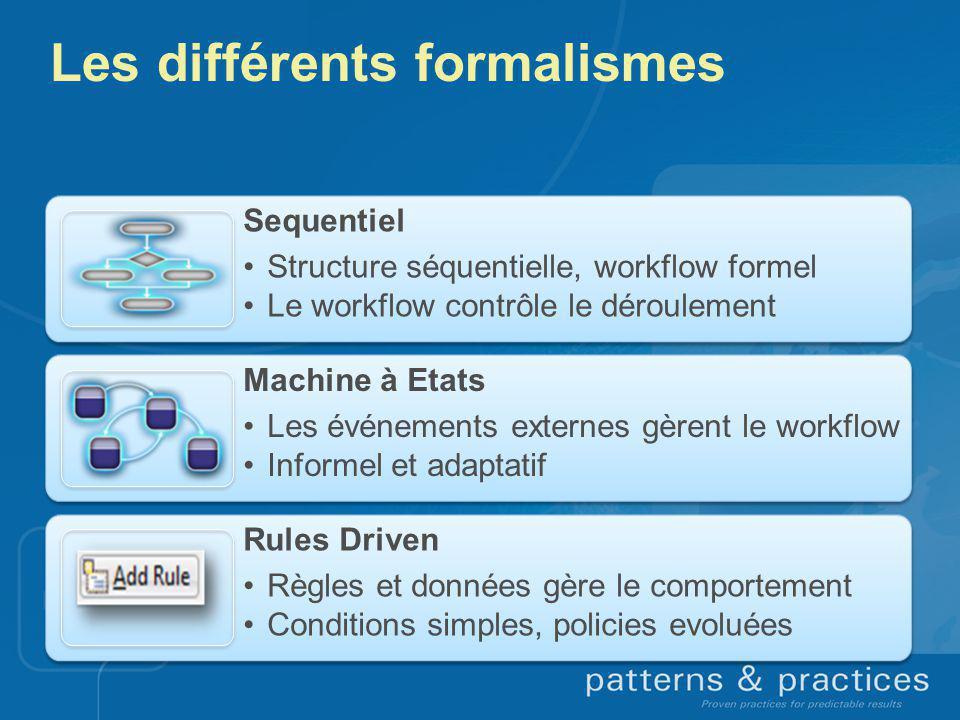 Les différents formalismes