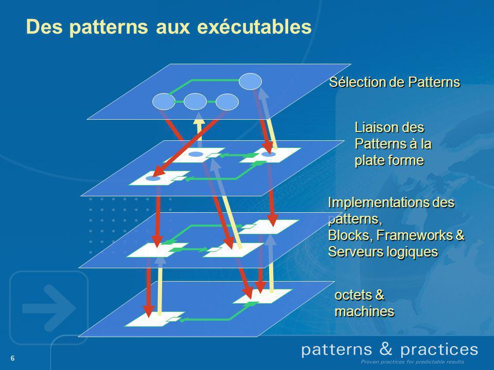 Des patterns aux exécutables