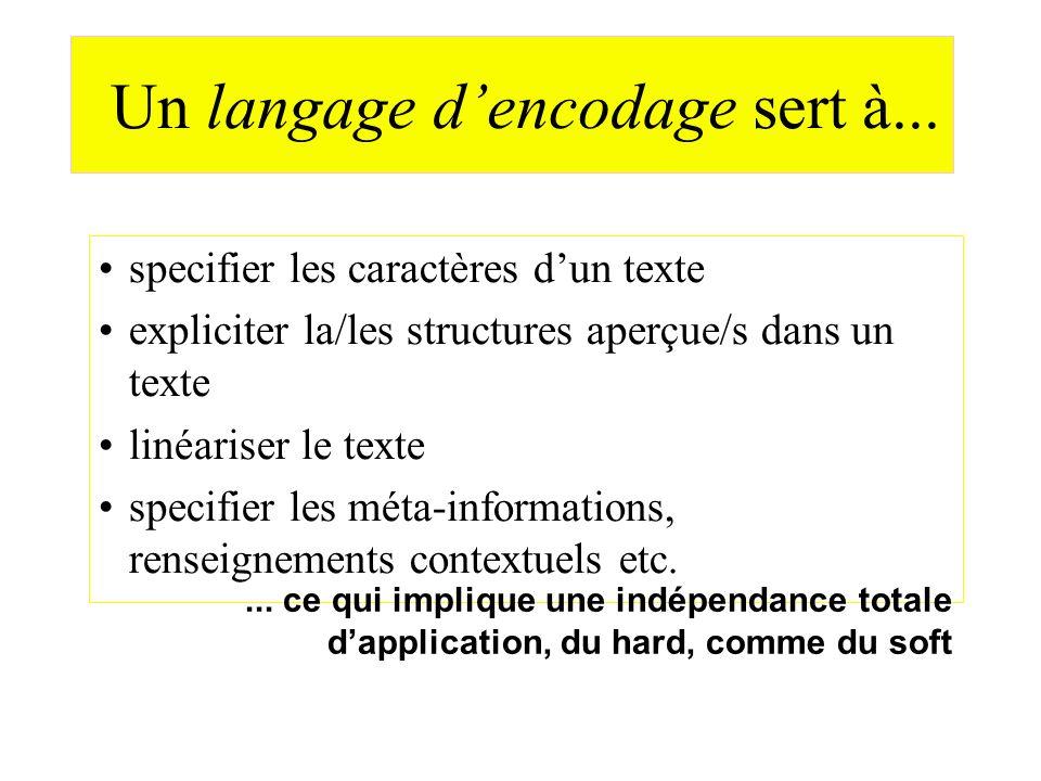 Un langage d'encodage sert à...