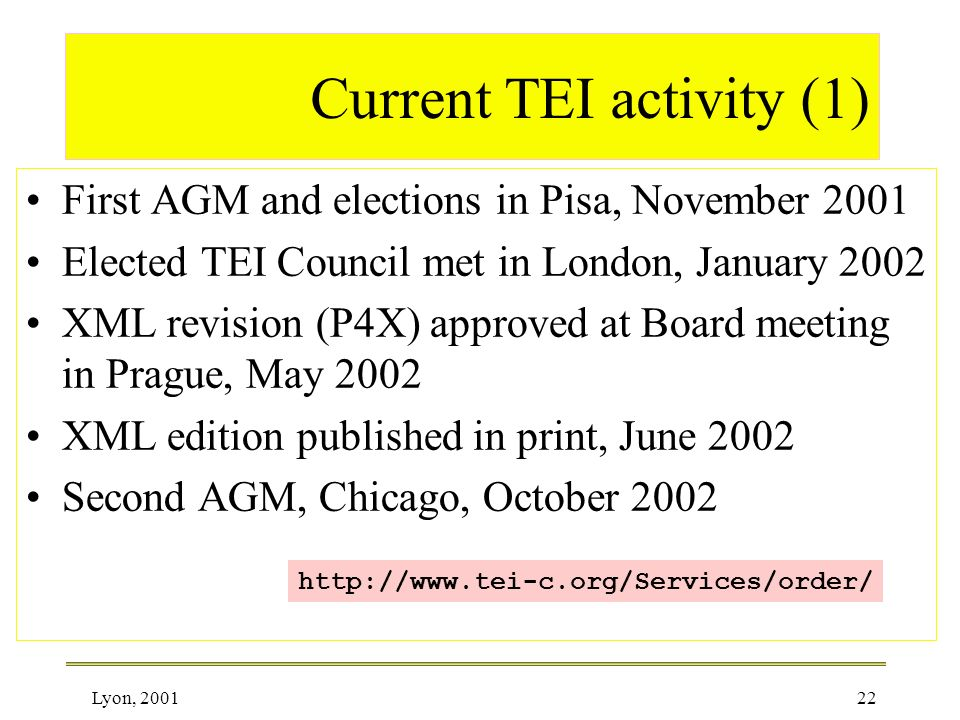 Current TEI activity (1)