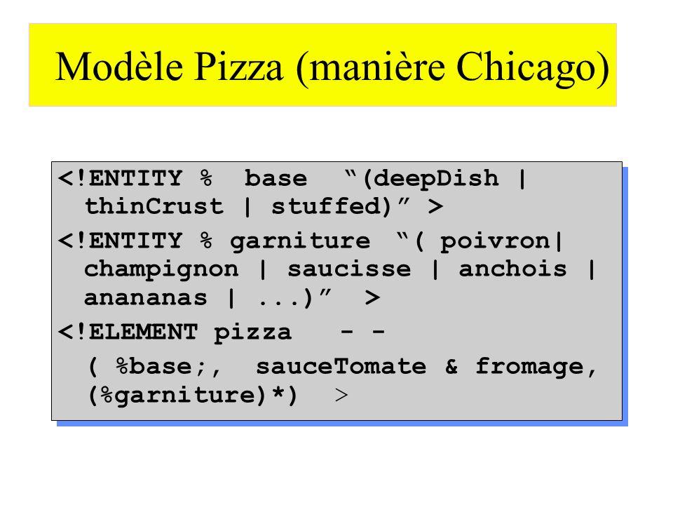 Modèle Pizza (manière Chicago)