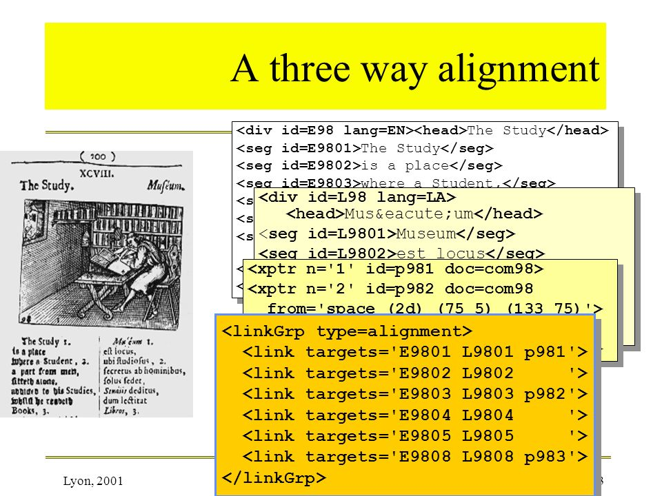A three way alignment <linkGrp type=alignment>