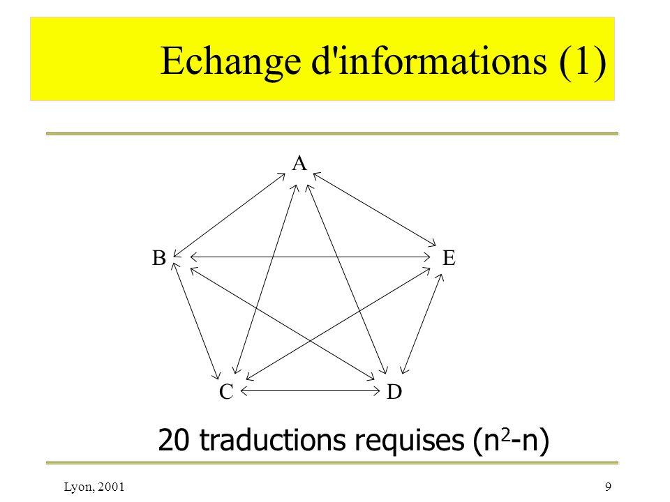 Echange d informations (1)