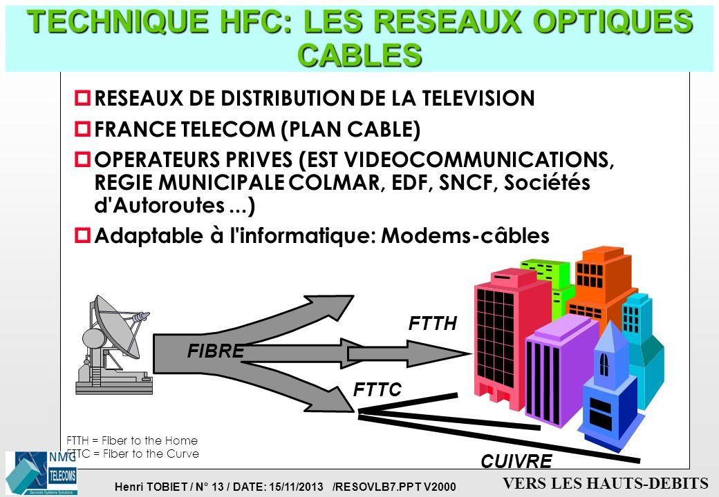 TECHNIQUE HFC: LES RESEAUX OPTIQUES CABLES