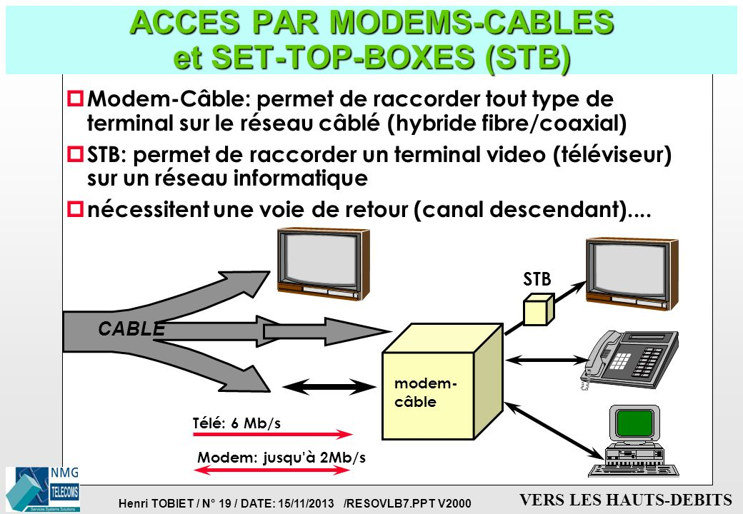 ACCES PAR MODEMS-CABLES et SET-TOP-BOXES (STB)
