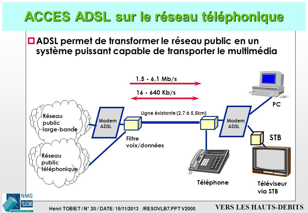 ACCES ADSL sur le réseau téléphonique