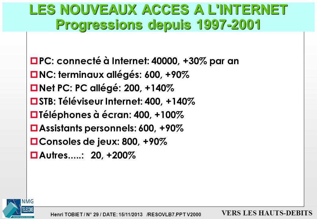 LES NOUVEAUX ACCES A L INTERNET Progressions depuis 1997-2001