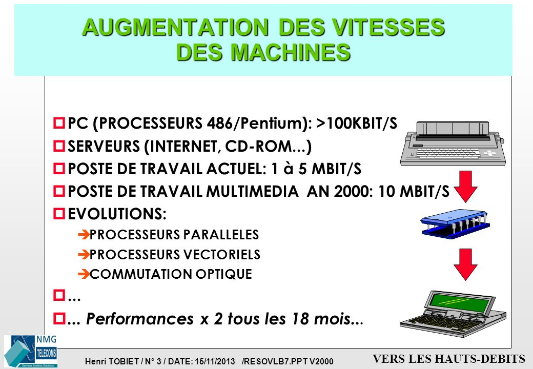 AUGMENTATION DES VITESSES DES MACHINES