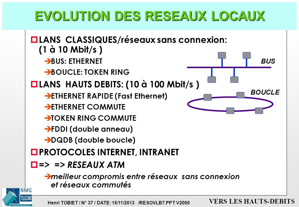 EVOLUTION DES RESEAUX LOCAUX