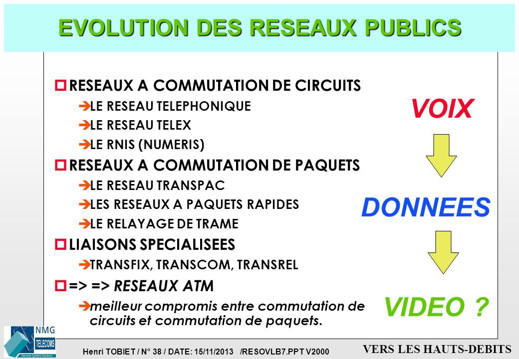 EVOLUTION DES RESEAUX PUBLICS