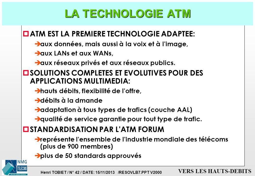 LA TECHNOLOGIE ATM ATM EST LA PREMIERE TECHNOLOGIE ADAPTEE: