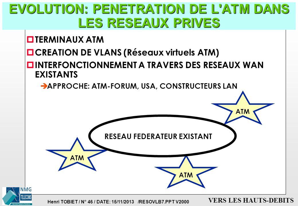 EVOLUTION: PENETRATION DE L ATM DANS LES RESEAUX PRIVES
