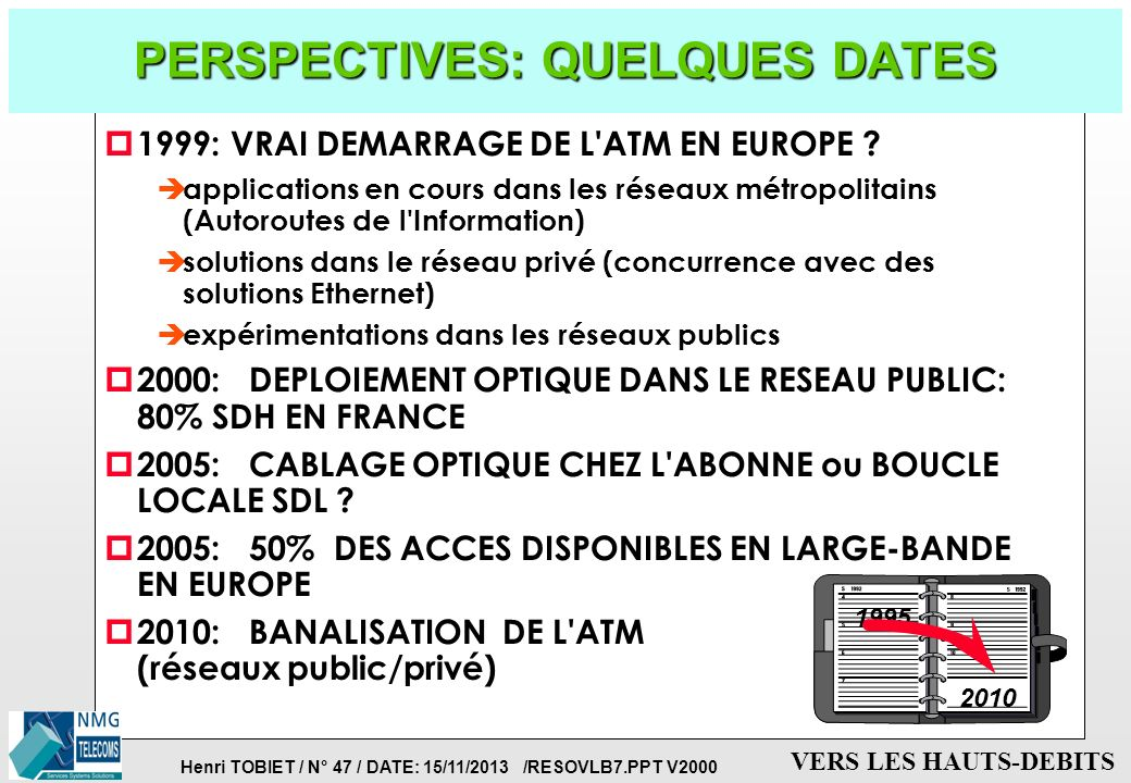 PERSPECTIVES: QUELQUES DATES