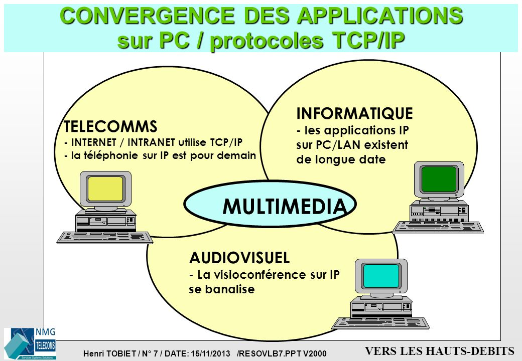CONVERGENCE DES APPLICATIONS sur PC / protocoles TCP/IP