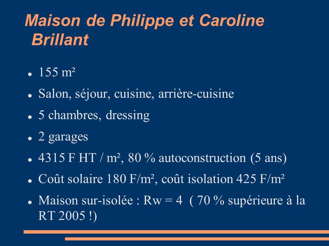 Maison de Philippe et Caroline Brillant