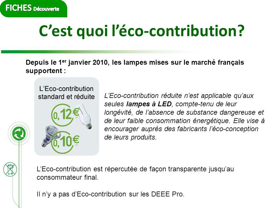 C'est quoi l'éco-contribution