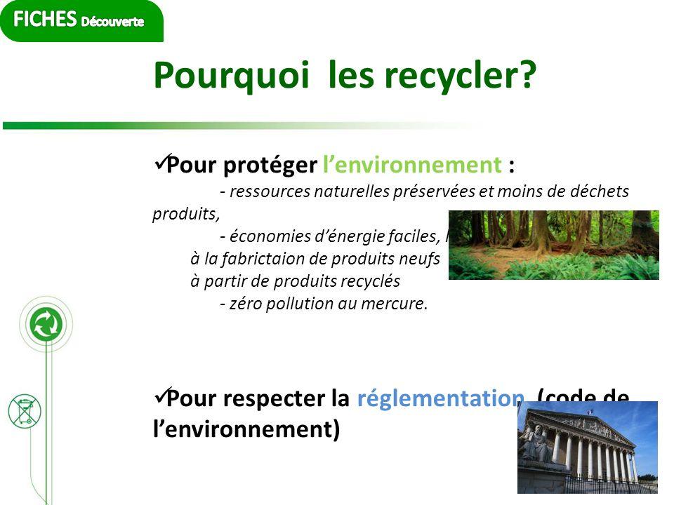 Pourquoi les recycler Pour protéger l'environnement :