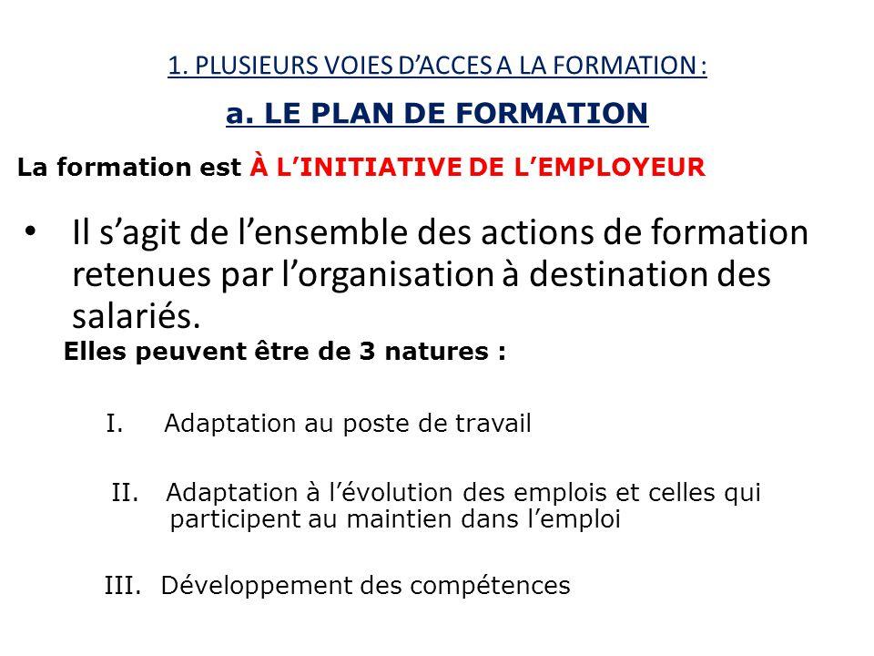 1. PLUSIEURS VOIES D'ACCES A LA FORMATION :