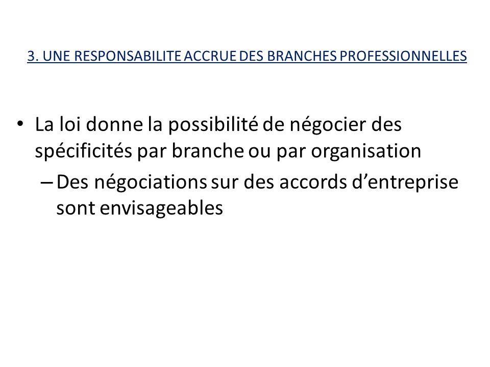 3. UNE RESPONSABILITE ACCRUE DES BRANCHES PROFESSIONNELLES
