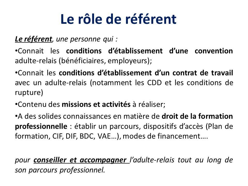 Le rôle de référent Le référent, une personne qui :