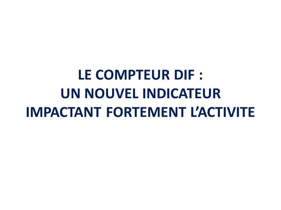 LE COMPTEUR DIF : UN NOUVEL INDICATEUR IMPACTANT FORTEMENT L'ACTIVITE
