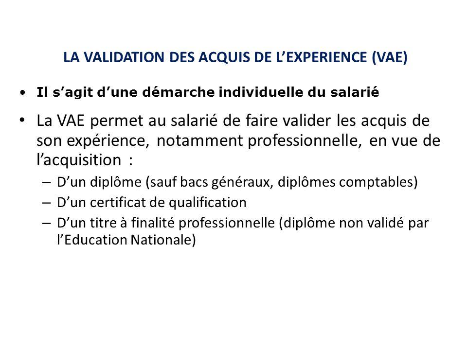 LA VALIDATION DES ACQUIS DE L'EXPERIENCE (VAE)