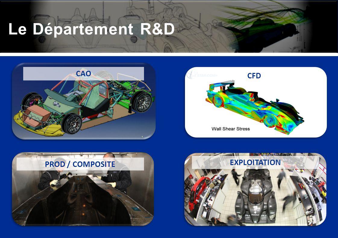 Le Département R&D CAO CFD PROD / COMPOSITE EXPLOITATION