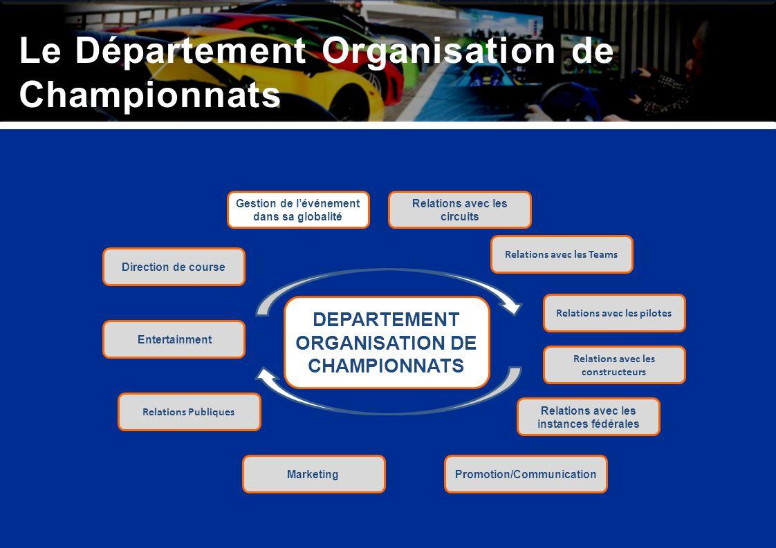 Le Département Organisation de Championnats