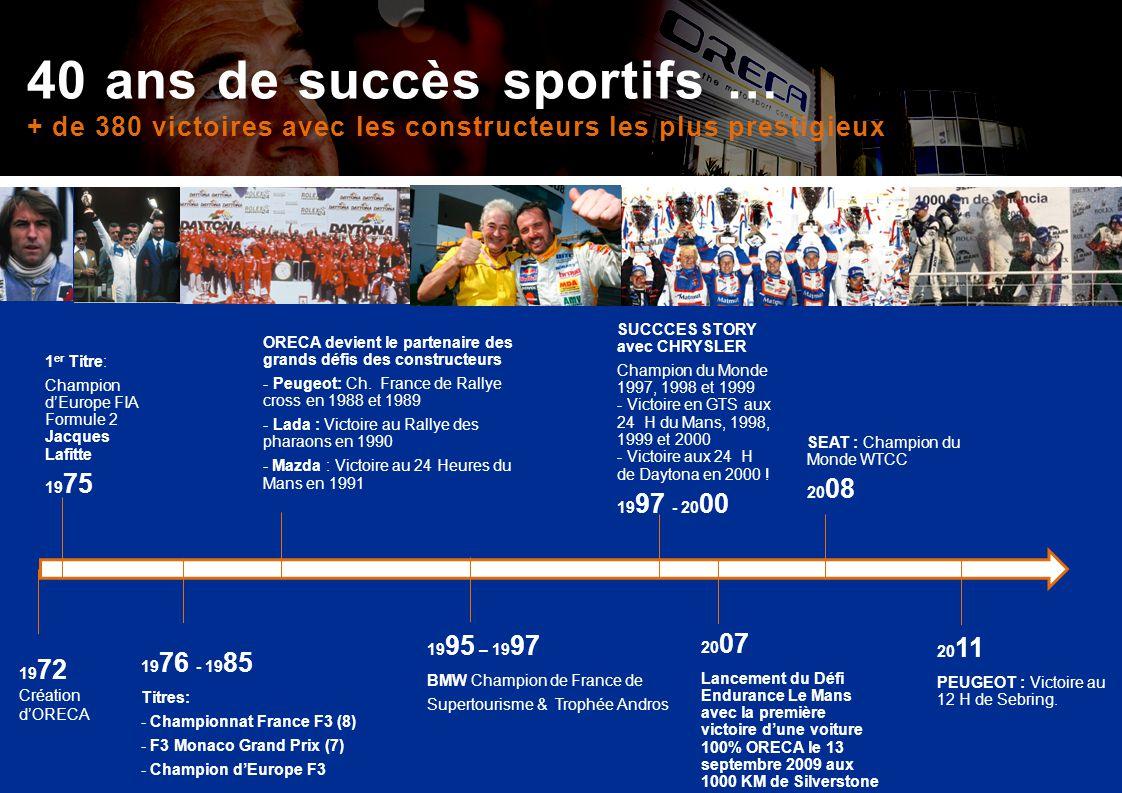40 ans de succès sportifs …