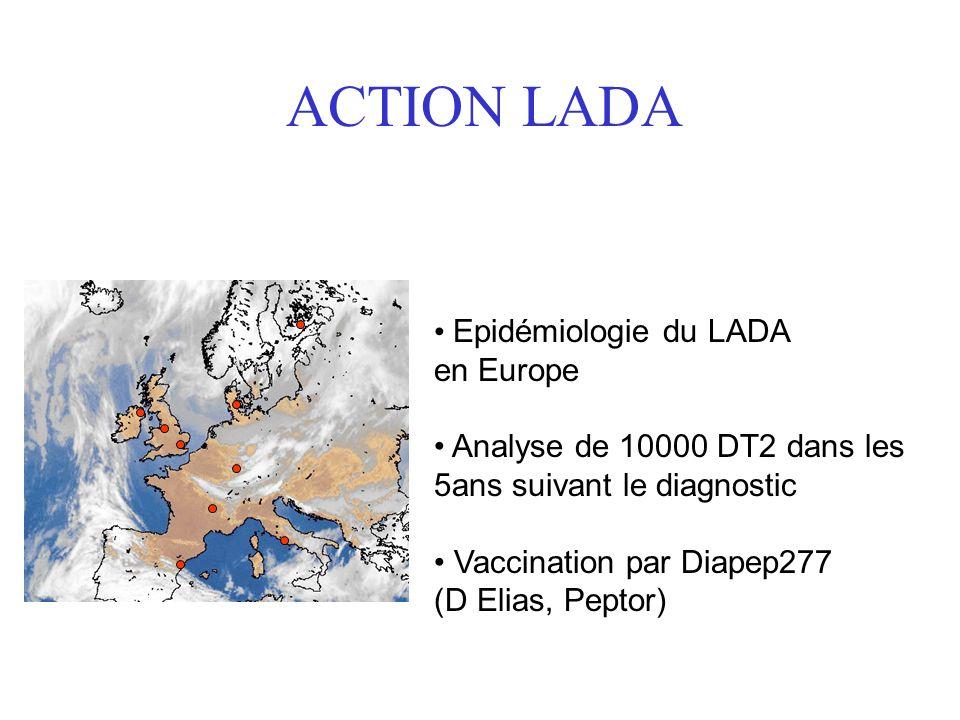 ACTION LADA Epidémiologie du LADA en Europe