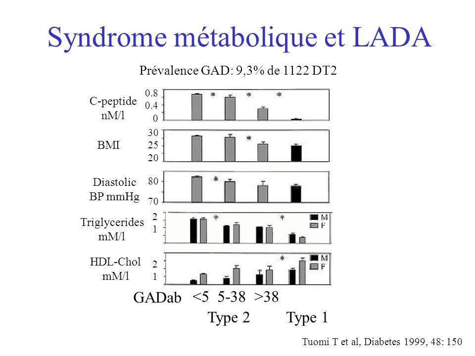 Syndrome métabolique et LADA