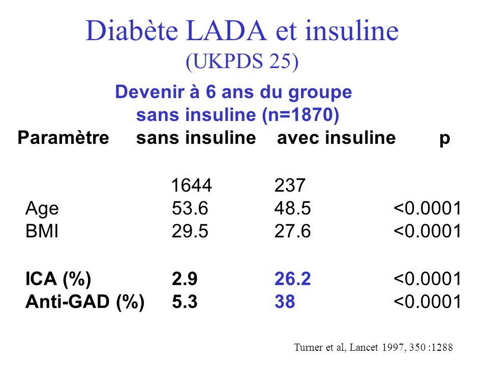 Diabète LADA et insuline (UKPDS 25)