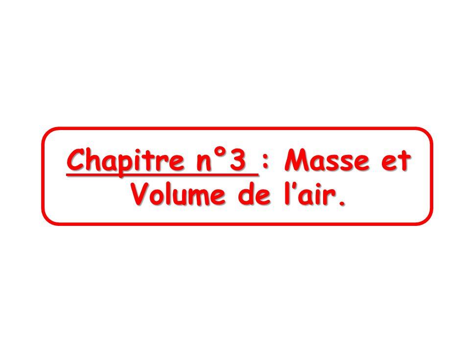 Chapitre n°3 : Masse et Volume de l'air.