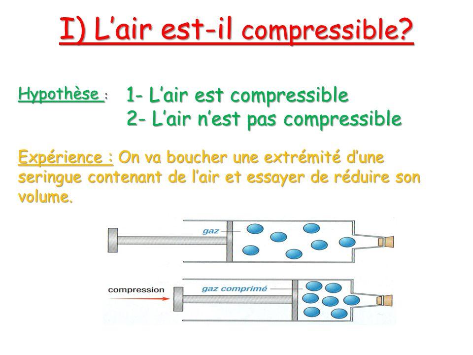 I) L'air est-il compressible