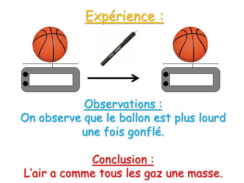 Expérience : Observations : On observe que le ballon est plus lourd une fois gonflé.