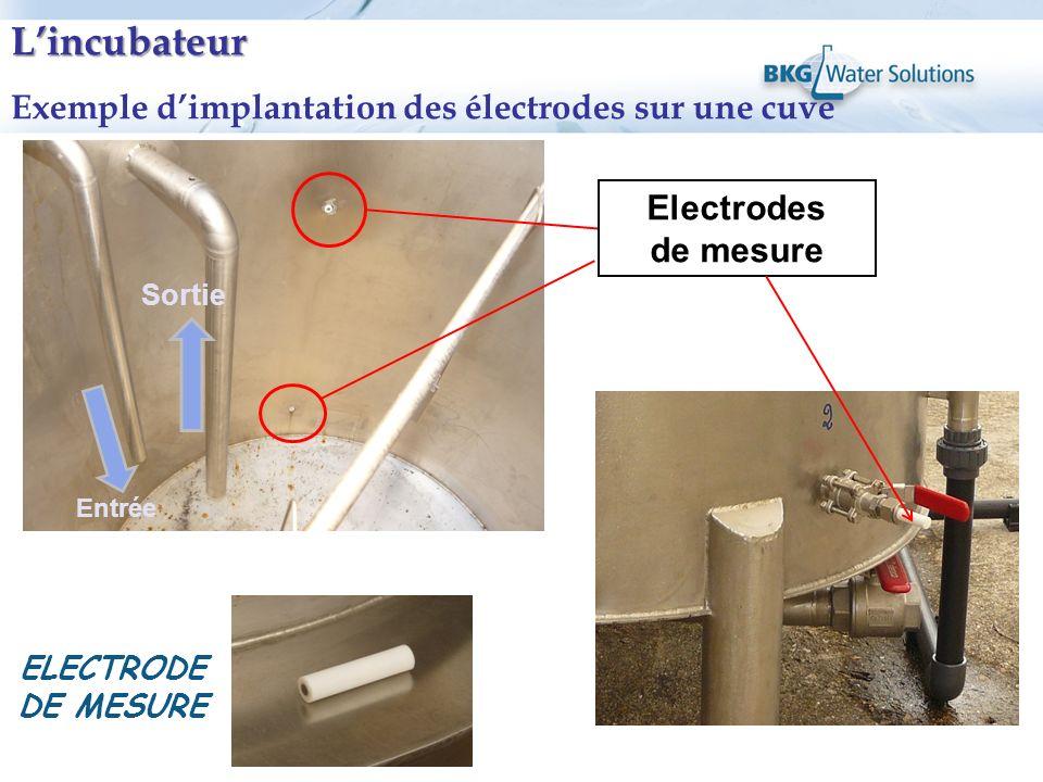 L'incubateur Exemple d'implantation des électrodes sur une cuve