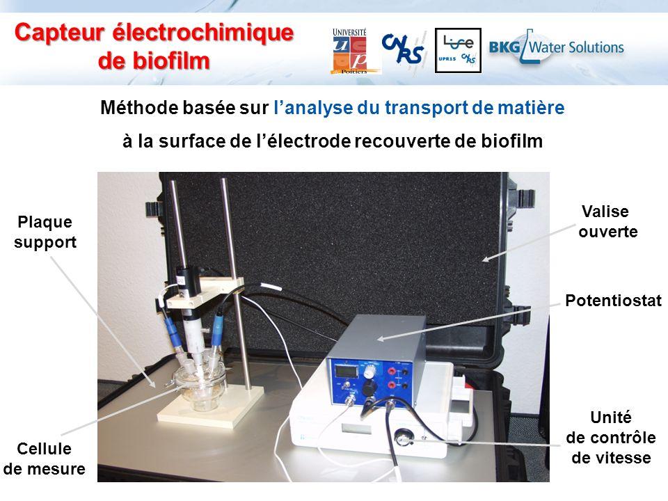 Capteur électrochimique de biofilm