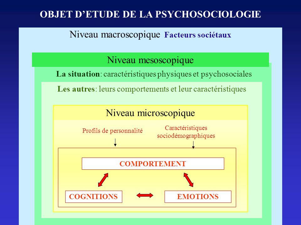OBJET D'ETUDE DE LA PSYCHOSOCIOLOGIE
