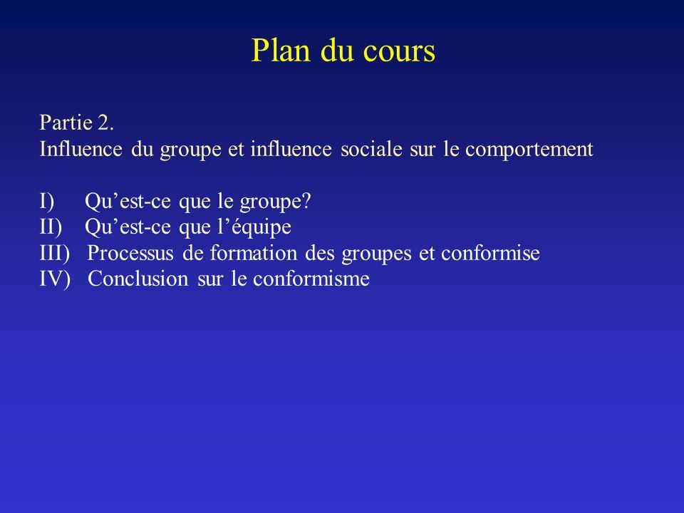 Plan du cours Partie 2. Influence du groupe et influence sociale sur le comportement. Qu'est-ce que le groupe