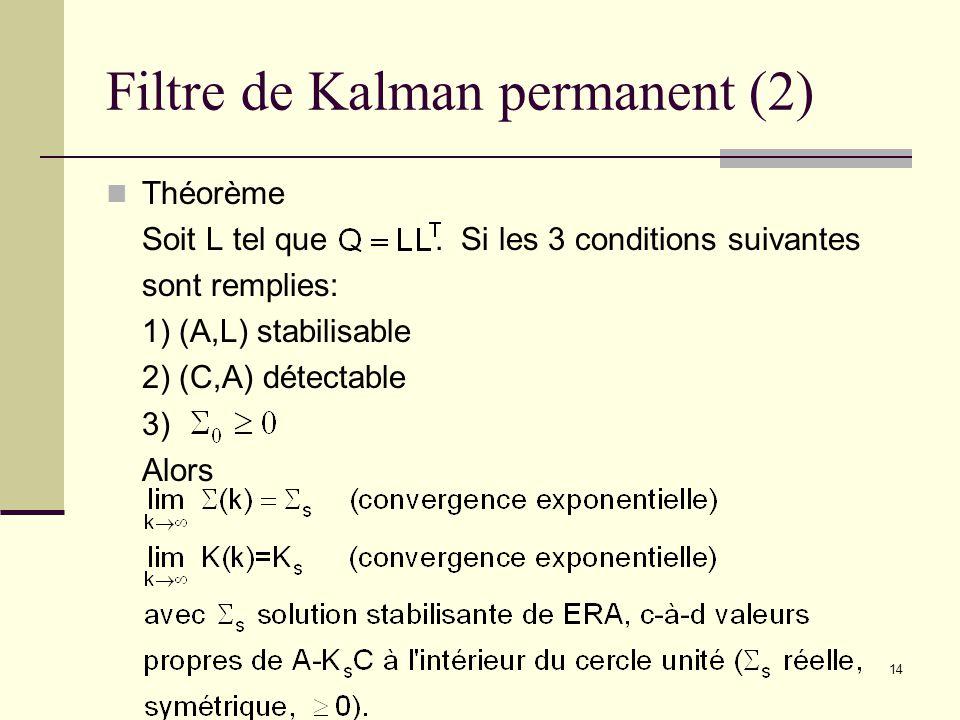 Filtre de Kalman permanent (2)