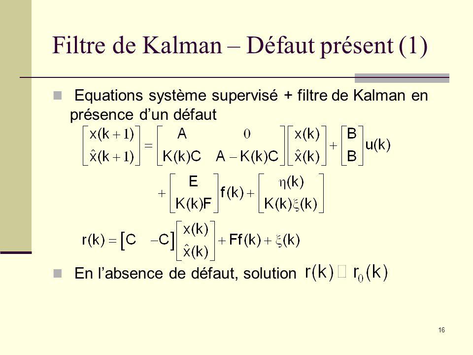 Filtre de Kalman – Défaut présent (1)