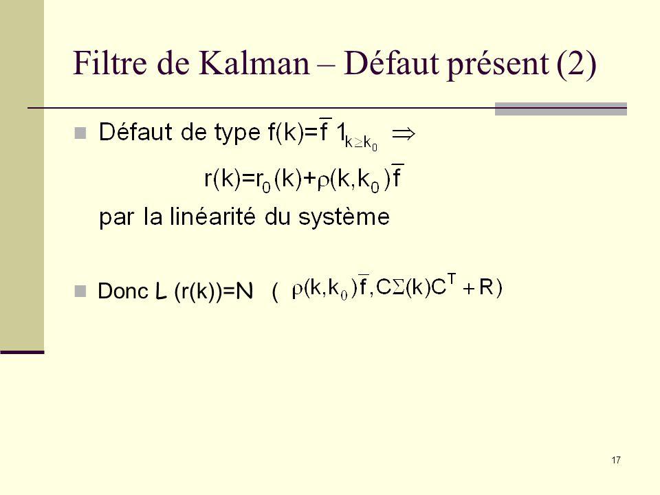 Filtre de Kalman – Défaut présent (2)