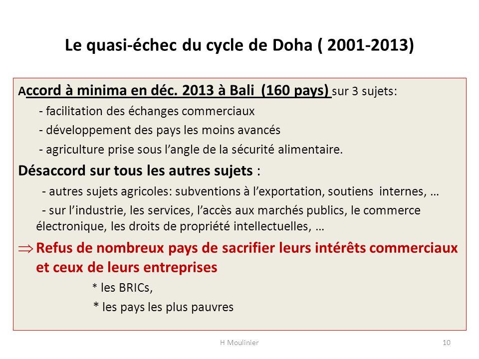 Le quasi-échec du cycle de Doha ( 2001-2013)