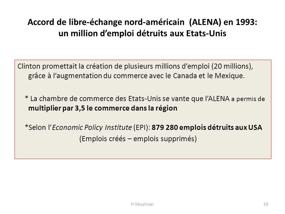 Accord de libre-échange nord-américain (ALENA) en 1993: un million d'emploi détruits aux Etats-Unis