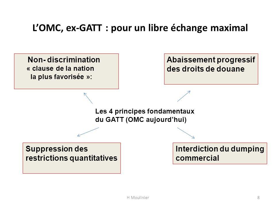 L'OMC, ex-GATT : pour un libre échange maximal