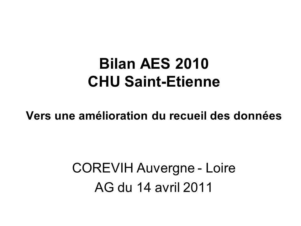 COREVIH Auvergne - Loire AG du 14 avril 2011