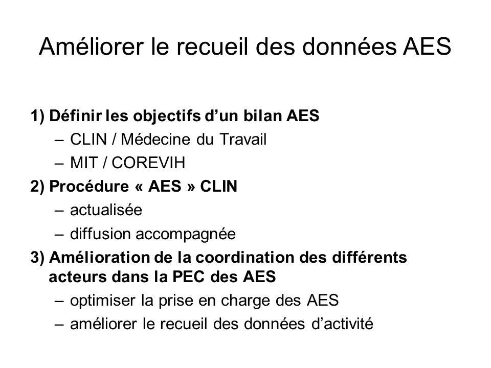 Améliorer le recueil des données AES