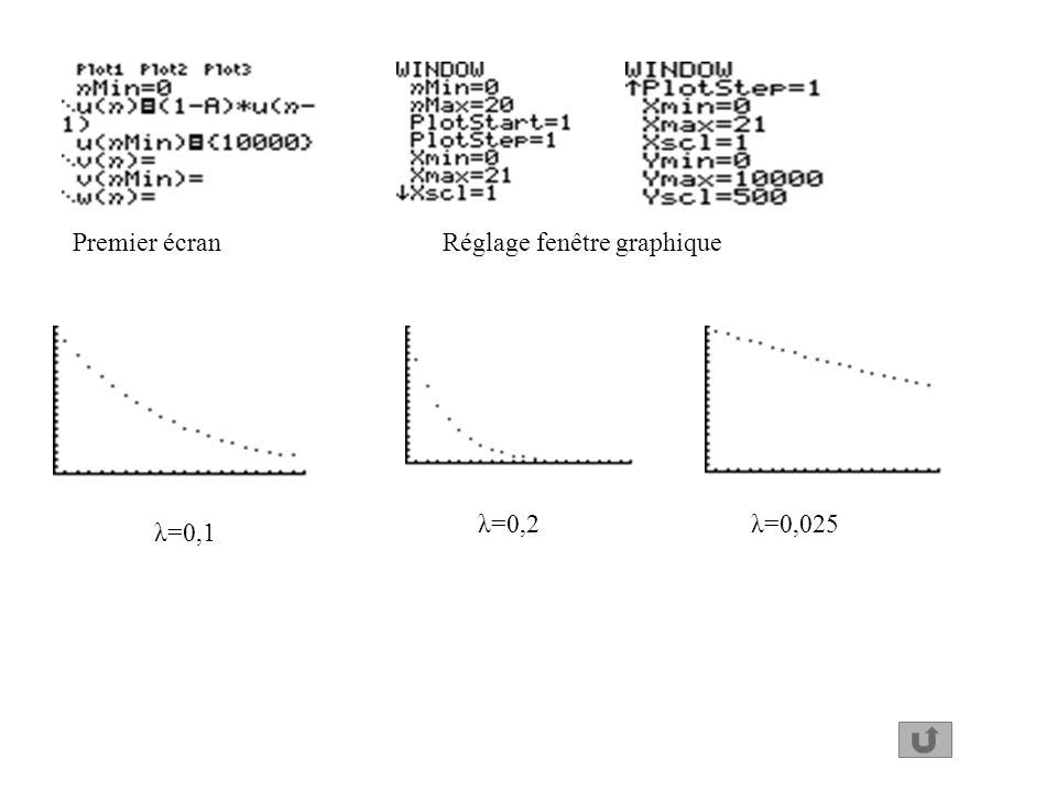 Premier écran Réglage fenêtre graphique λ=0,1 λ=0,2 λ=0,025